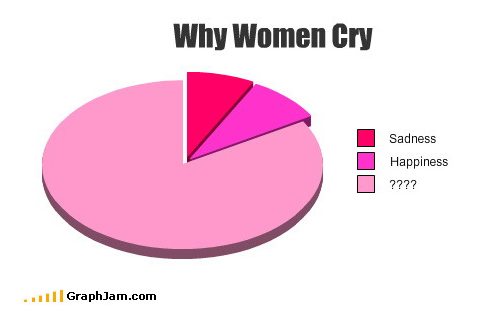 why_woman_cry