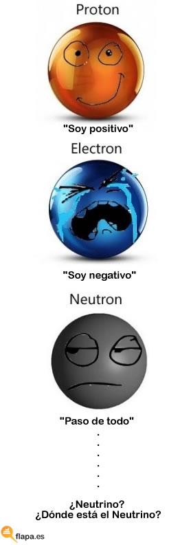 particulas atomicas, neutron, electron, proton, viñeta, humor, atomo, neutrino, paranoia
