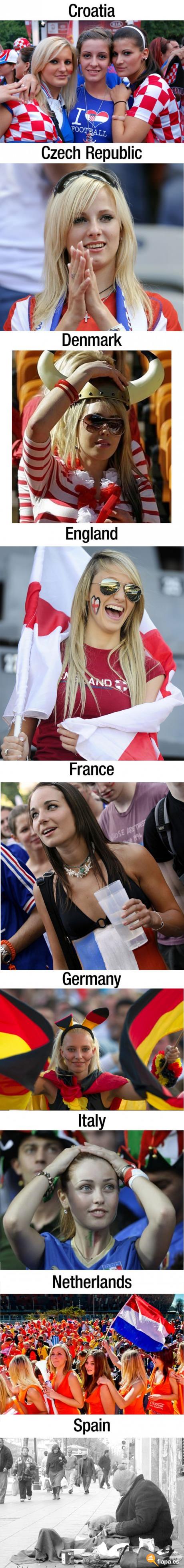 humor, viñeta, flapa, funny, eurocopa 2012, rajoy, españa, fútbol